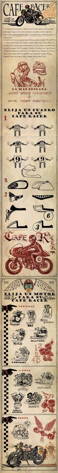 Café Racer Infographic - illustration by Quique Maqueda