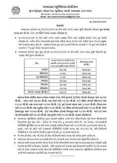 Press Note:-   તારીખ ૫/૧૦/૨૦૧૬ સુધીનો સરેરાશ વરસાદ અને તેની માટે અ.મ્યુ.કો દ્વારા લેવાયેલા પગલાં  AMC-Ahmedabad Municipal Corporation  #Ahmedabad