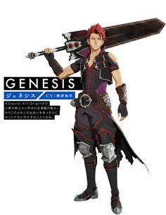 Genesis ~ Hollow Realization