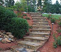Landscape Designing - Modern Landscaping - Miller Hardscapes Design | Hardscapes