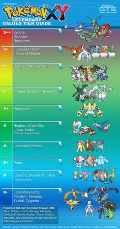 Pokemon XY Legendary Values Tier Guide