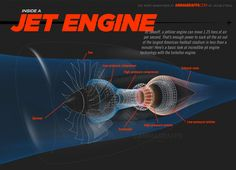 Inside a Jet Engine - Animagraffs