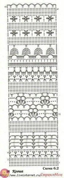 Crochet Skirts This could make a cute little dress, skirt, or what ever easy to do just get the number for the repete pattern do enough to fit you. Skirt roll top stitch, put in tie string, stop when long enough! Filet Crochet, Crochet Stitches Chart, Crochet Motifs, Crochet Diagram, Crochet Poncho, Easy Crochet Patterns, Crochet Designs, Crochet Lace, Doilies Crochet