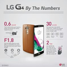 LG G4s camera by the numbers