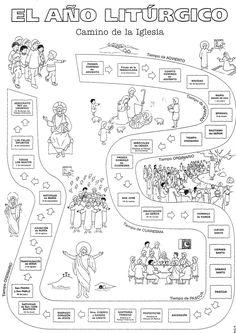 Tallita y las clases de religión: Camino de la Iglesia...
