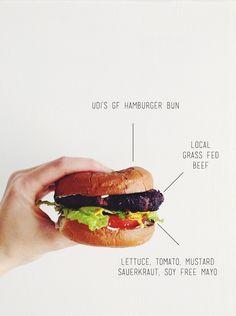 anatomy of a healthy burger//