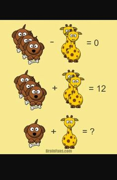 Brain teaser - Number And Math Puzzle - Puzzle with animals for genius - Solve this equation with animals - dog and giraffe. It's a basic math puzzle which is going to be easy peasy for you:) Logic Math, Math Problem Solving, Logic Puzzles, Brain Teasers For Kids, Math Genius, Brain Teaser Puzzles, Math Challenge, Math Questions, Picture Puzzles