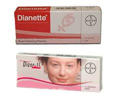 Dianette contains Cyproterone (anti-androgen) and ethinylestradiol (synthetic version of female hormone, oestrogen). These combined medicines are collectively known as emergency contraceptive pill. It works by inhibition of ovulation and thus prevents contraception.