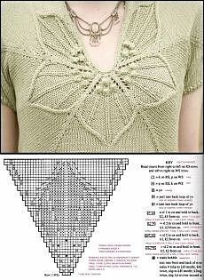 Crochet Patterns Sweter Charming pullover with flower Knitting Charts, Lace Knitting, Knitting Stitches, Knitting Needles, Knitting Patterns, Crochet Patterns, Big Knits, Knit Fashion, Crochet Clothes