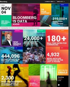 Bloomberg.com Company section -  Mosaic style presentation of pages. I like the use of questions along with dynamic and real-time statistics to draw you into different pages.    Link: http://www.bloomberg.com/company/