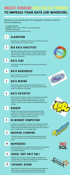 25 Big Data Terms You Must Know To Impress Your Date (Or whoever you want to) - Data Science Central What Is Big Data, What Is Data Science, Data Logo, Data Data, Machine Learning Artificial Intelligence, Big Data Visualization, Big Data Technologies, Web Design, Graphic Design
