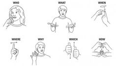 Printable Sign Language Words | Learn Sign Language On Line