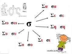 ΚΑΡΤΕΛΕΣ_ΑΝΑΓΝΩΣΗΣ_Α_ΜΕΡΟΣ Math Equations, Children, Babies, Google, Young Children, Boys, Babys, Kids, Child