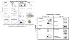 Understanding variation and relationship; choosing a graph.