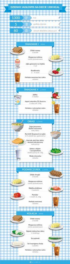 Health, Food, Diet, Health Care, Essen, Meals, Yemek, Eten, Salud