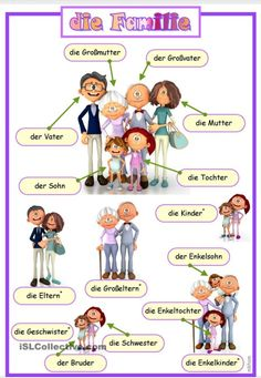 Bildwörterbuch_Familie with exercise sheet from iSLCOLLECTIVE (free, registration required) Study German, Learn German, Learn French, German A1, German Grammar, German Words, Languages Online, Foreign Languages, Spanish Lessons