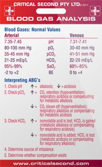 Abgs and vbgs interpretations