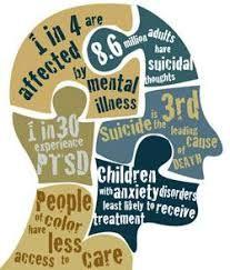 Image result for mental health awareness