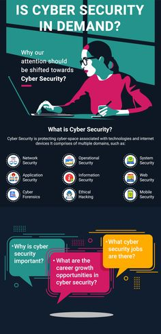 It is high time to invest in the cyber security field for an organization. Students can pursue a Cyber security course to build their career in this most demanding and challenging field. #cybersecuritycareer #cybersecuritydemand  #Informationsecurity Cyber Security Career, Cyber Security Course, Starting A Restaurant, Cyber Threat, Computer Basics, Internet Safety, Parenting Teens, Computer Science, Money Saving Tips