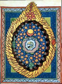 Hildegard of Bingen - Egg of the Universe