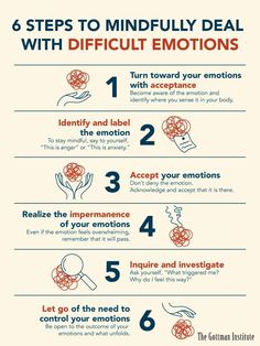 6 Steps to Mindfully Deal With Difficult Emotions Pinned from The Gottman Institute Mental And Emotional Health, Mental Health Awareness, Emotional Resilience, Mental Health Counseling, Emotional Awareness, Kids Mental Health, Emotional Regulation, Emotional Development, Leadership Development