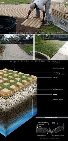 Drivable Grass es un material prefabricado de hormigón ideado para combinar con hierba, hierba artificial, gravas, tierra. Pavimento permeable, favorece escorrentías.