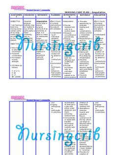 Nursing Care Plan for Schizoaffective Disorder Fresh I M Reading Nursing Care Plan for Amputation On Scribd 90 Day Workout Plan, Wellness Recovery Action Plan, Schizoaffective Disorder, Community Nursing, Nursing Care Plan, Professional Nurse, Nursing Diagnosis, Nursing Notes, Lesson Plan Templates