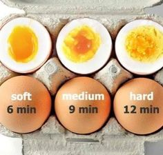 How long should you cook your eggs? Next time you're making eggs ...