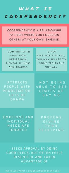 Codependency is a relationship pattern that hurts because we give at our own expense instead of setting healthy boundaries. Read more about what codependency is and how to heal it.