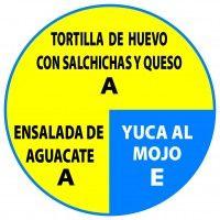 Tortilla Huevo Ensalada Aguacate Yuca