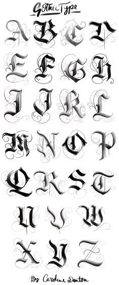 Calligraphie graffitis gabarits pinterest graffiti calligraphie et dessin - Lettre graffiti modele ...