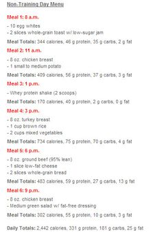 Ejemplo dieta detallada (hombre 88 kgs.) - Día de descanso 2.500cal aprox.