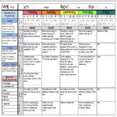 HereS A More OpenEnded Siop Lesson Plan Template  Siop