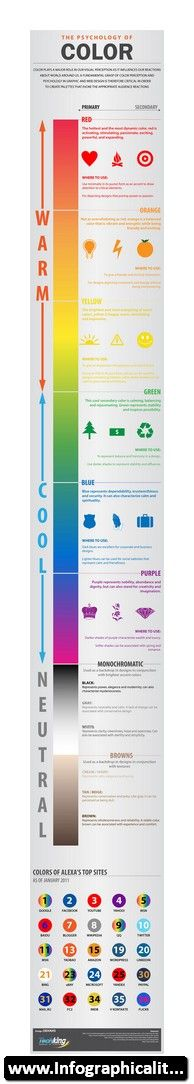 Psychology Of Color Infographic 09 - http://infographicality.com/psychology-of-color-infographic-09/