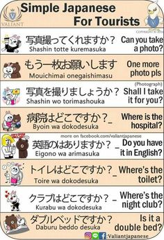 Japanese is a language spoken by more than 120 million people worldwide in countries including Japan, Brazil, Guam, Taiwan, and on the American island of Hawaii. Japanese is a language comprised of characters completely different from Learn Japanese Words, Study Japanese, Japanese Kanji, Japanese Culture, Learning Japanese, Hiragana, Japanese Quotes, Japanese Phrases, Japanese Memes