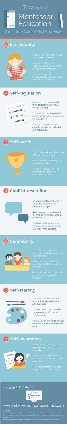 How a Montessori Education Can Help Children Succeed - http://elearninginfographics.com/montessori-education-can-help-children-succeed/