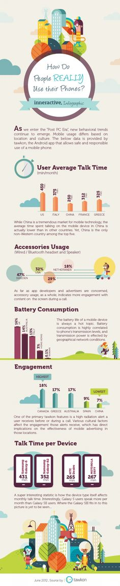 How Do People Really Use Their Phones? [INFOGRAPHIC]