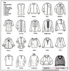 technical information drawing blouses and shirts - Pesquisa Google
