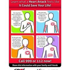 Learn what a Heart Attack feels like.  It could save your life.  Share this…