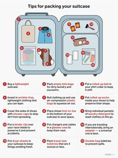 Suitcase packing tips, packing tips for vacation, carry on suitcase, travel packing checklist Travel Packing Checklist, Travel Bag Essentials, Road Trip Packing, Packing List For Vacation, Road Trip Essentials, Travelling Tips, Vacation Trips, Vacation Travel, Suitcase Packing Tips