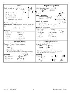 symbols used in algebra maths algebra pinterest algebra symbols and math. Black Bedroom Furniture Sets. Home Design Ideas
