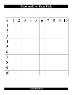"""""""Printables"""" - Blank Addition Facts Table."""