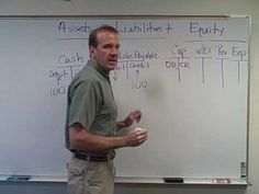 ▶ T-Accounts and Debits & Credits - Ch. 2 Video 1 - YouTube