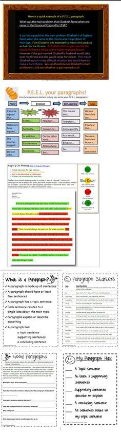 PEEL Paragraph__example