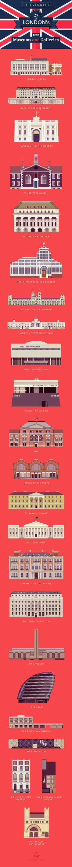 London museums and galleries - infographic elements by Csaba Gyulai, via Behance
