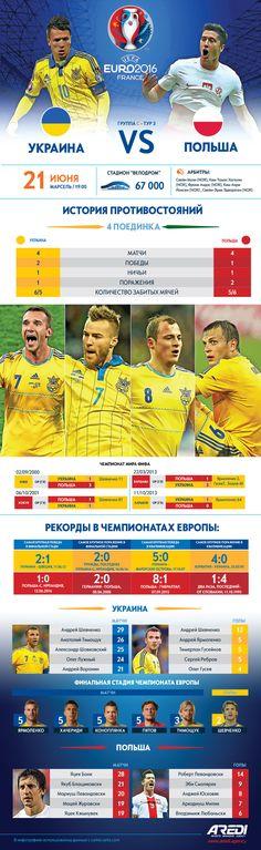 Украина - Польша. Евро - 2016. Pre game. Инфографика, Euro-2016, art, infographic, Ukraine, Poland, soccer, football, UEFA