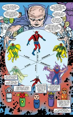 FF  #16 by Mike Allred (Fantastic Four)