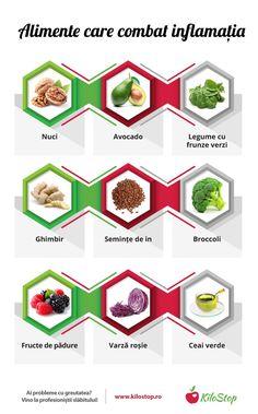 Inflamația cronică ne poate afecta sănătatea pe termen lung, mai ales dacă alimentația noastră este formată preponderent din carne și carbohidrați rafinați. Vestea bună este că putem contracara acest efect tot prin alimentație. Iată ce alimente combat inflamația! #dieta #nutritie #inflamatie
