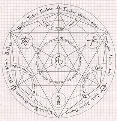 Transmutation Circle- by DoomHAMMER36 on DeviantArt
