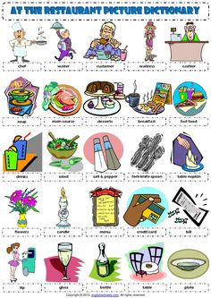 English Vocabulary - at the restaurant -  Inglés